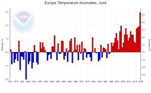 Le anomalie di giugno in Europa.