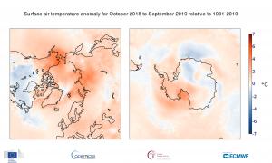 Anomalia temperature Artide e Antartide