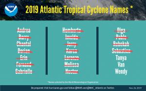 nomi uragani 2019 atlantico