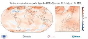Dicembre 2018-dicembre 2019