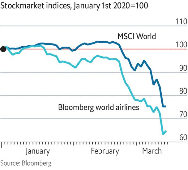 crisi aviazione
