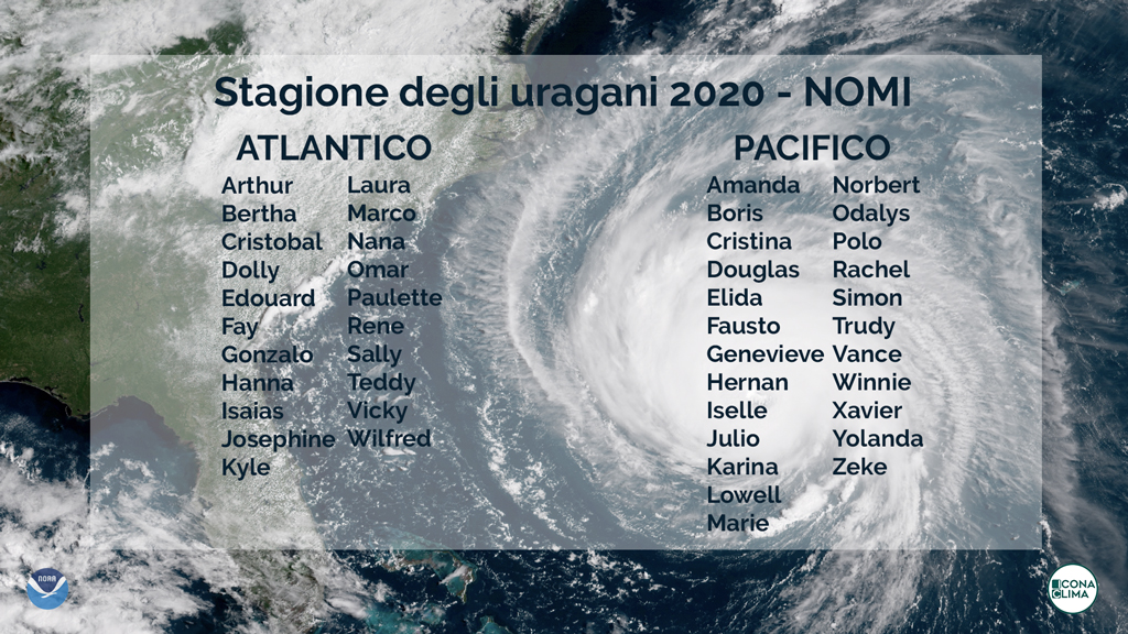 nomi uragani 2020