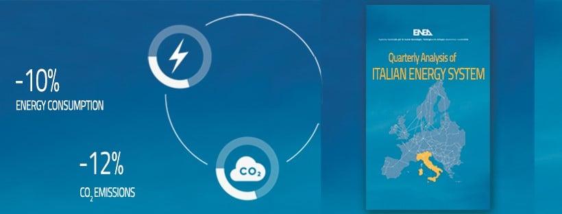 emissioni italia