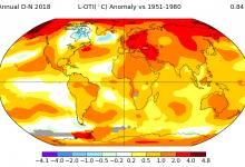 anomalia clima 2018