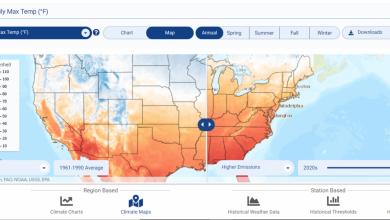 scenari climatici imprese