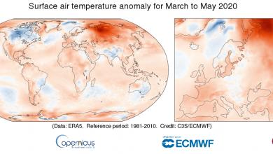 clima primavera 2020