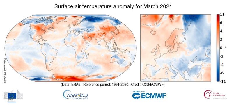 clima marzo 2021