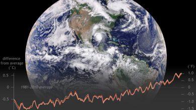 stato clima gas serra