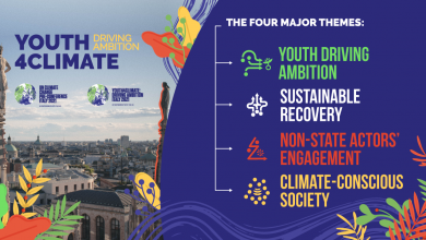 Youth4Climate